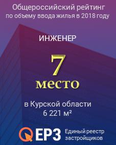 Награды 2019
